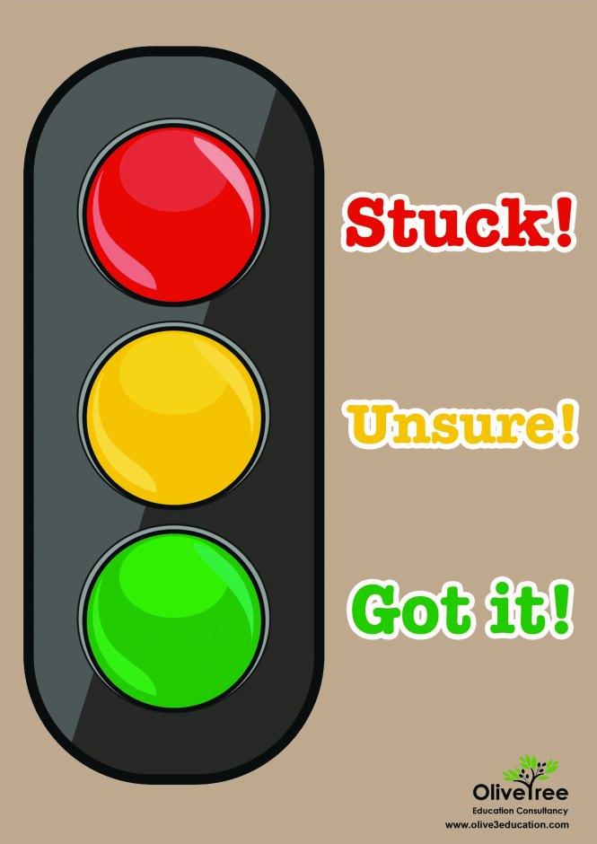 Traffic Light Of Understanding Poster